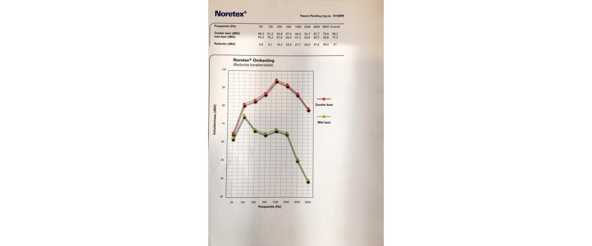 akoestische-isolatie-geluidsomkastingen-overzicht-noretex-1.jpg
